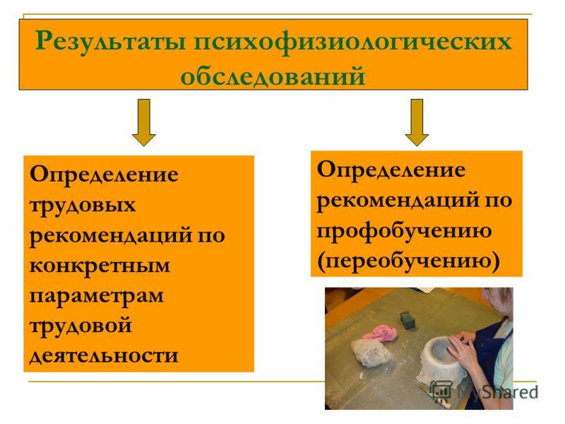 Результаты психофизиологических обследований Определение трудовых рекомендаций по конкретным параметрам трудовой деятельности Определение рекомендаций по профобучению (переобучению)