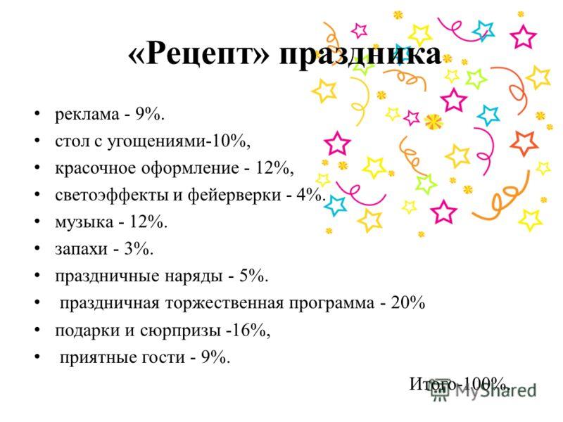 «Рецепт» праздника реклама - 9%. стол с угощениями-10%, красочное оформление - 12%, светоэффекты и фейерверки - 4%. музыка - 12%. запахи - 3%. праздничные наряды - 5%. праздничная торжественная программа - 20% подарки и сюрпризы -16%, приятные гости