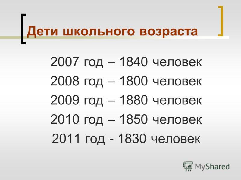 Дети школьного возраста 2007 год – 1840 человек 2008 год – 1800 человек 2009 год – 1880 человек 2010 год – 1850 человек 2011 год - 1830 человек