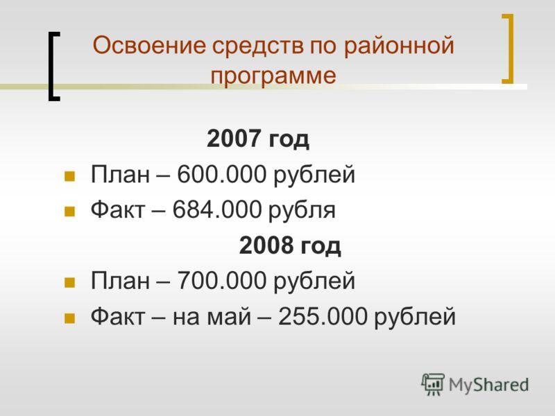 Освоение средств по районной программе 2007 год План – 600.000 рублей Факт – 684.000 рубля 2008 год План – 700.000 рублей Факт – на май – 255.000 рублей