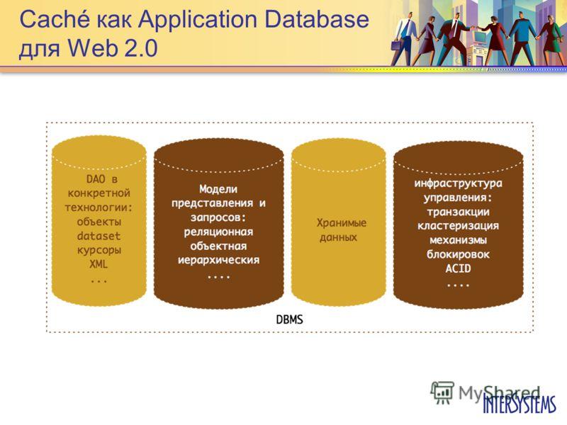 Caché как Application Database для Web 2.0