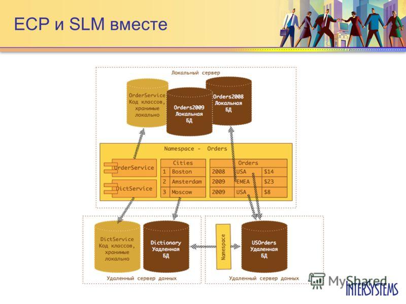 ECP и SLM вместе