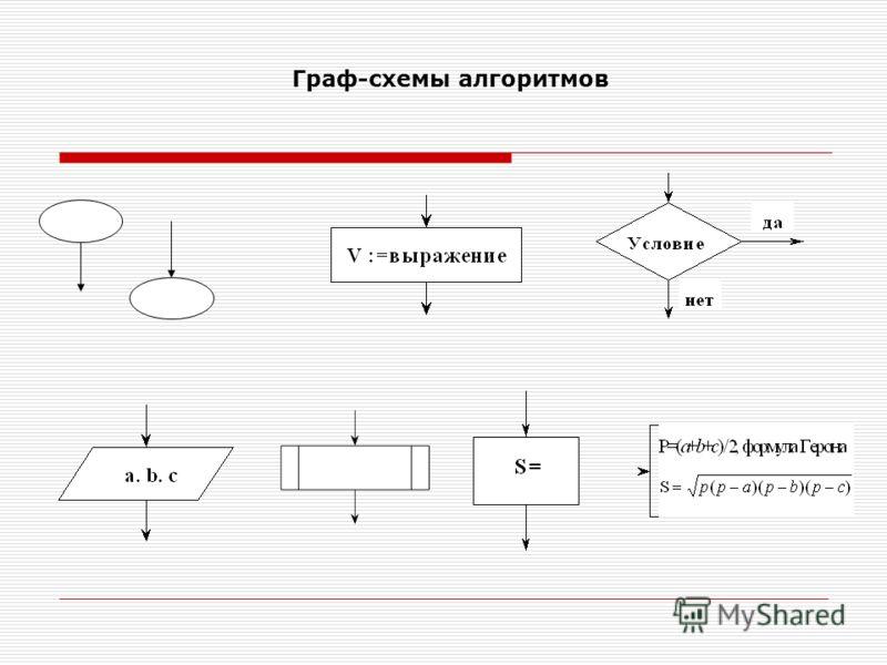 Граф-схемы алгоритмов