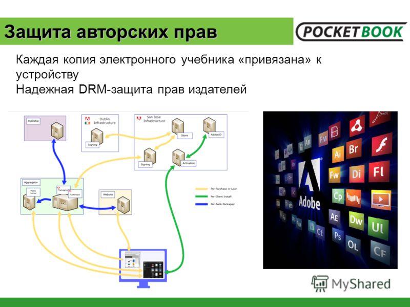 Каждая копия электронного учебника «привязана» к устройству Надежная DRM-защита прав издателей Защита авторских прав