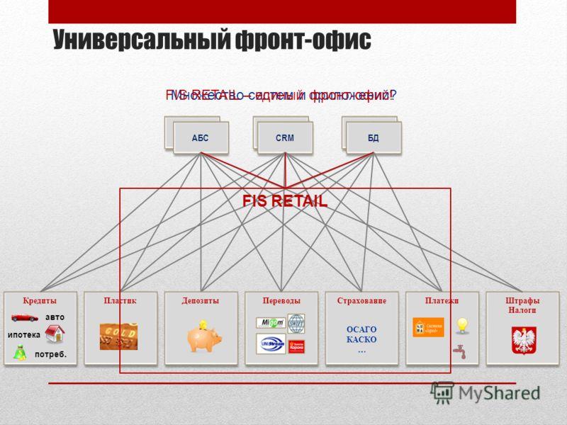 Основные схемы мошенничества