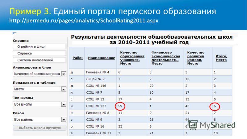 Пример 3. Единый портал пермского образования http://permedu.ru/pages/analytics/SchoolRating2011.aspx