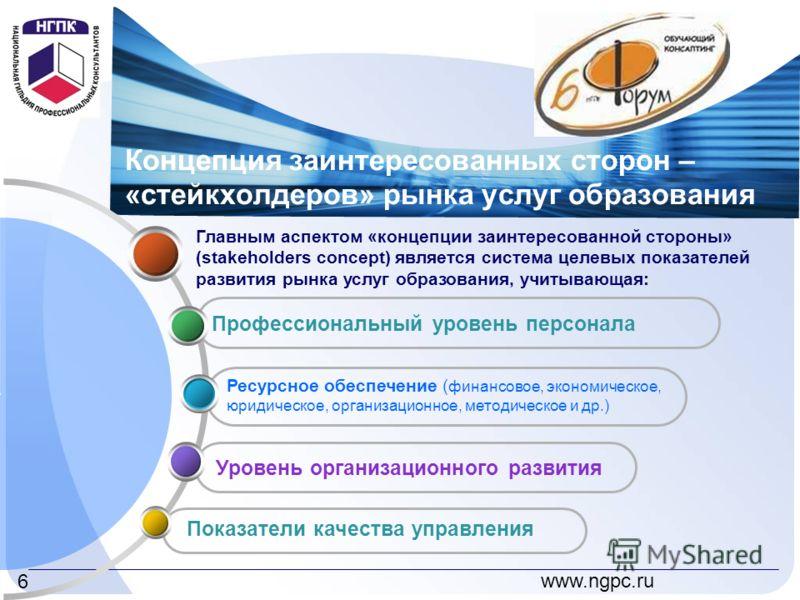 www.ngpc.ru 6 Концепция заинтересованных сторон – «стейкхолдеров» рынка услуг образования Уровень организационного развития Профессиональный уровень персонала Главным аспектом «концепции заинтересованной стороны» (stakeholders concept) является систе