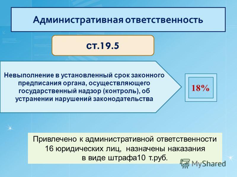 Административная ответственность Невыполнение в установленный срок законного предписания органа, осуществляющего государственный надзор (контроль), об устранении нарушений законодательства ст.19.5 18% Привлечено к административной ответственности 16