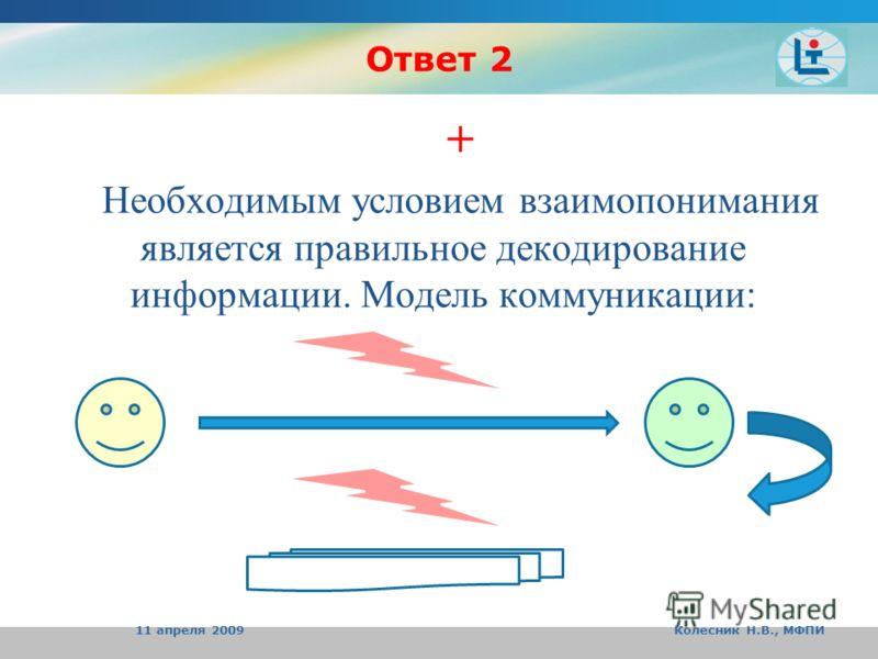 Ответ 2 + Необходимым условием взаимопонимания является правильное декодирование информации. Модель коммуникации: 11 апреля 2009Колесник Н.В., МФПИ