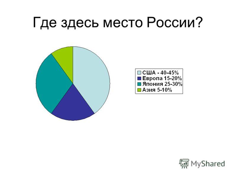 Где здесь место России?