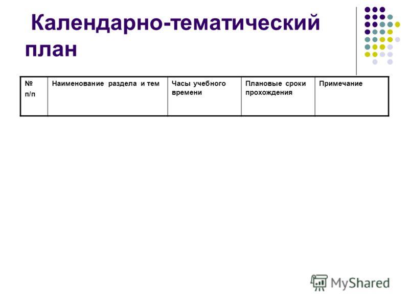 Календарно-тематический план п/п Наименование раздела и темЧасы учебного времени Плановые сроки прохождения Примечание