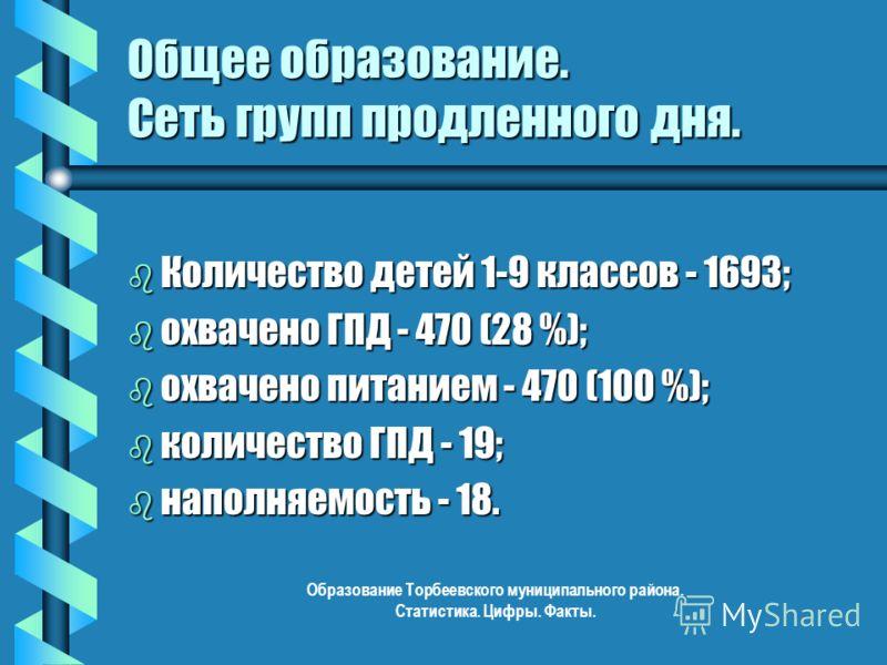 Общее образование. Сеть групп продленного дня. b Количество детей 1-9 классов - 1693; b охвачено ГПД - 470 (28 %); b охвачено питанием - 470 (100 %); b количество ГПД - 19; b наполняемость - 18. Образование Торбеевского муниципального района. Статист
