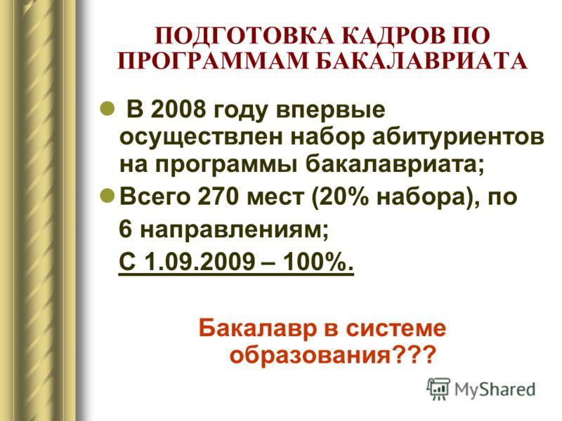 В 2008 году впервые осуществлен набор абитуриентов на программы бакалавриата; Всего 270 мест (20% набора), по 6 направлениям; С 1.09.2009 – 100%. Бакалавр в системе образования??? ПОДГОТОВКА КАДРОВ ПО ПРОГРАММАМ БАКАЛАВРИАТА