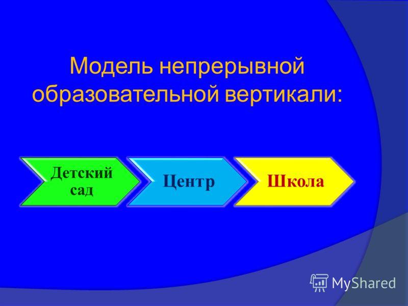Модель непрерывной образовательной вертикали : Детский сад ЦентрШкола