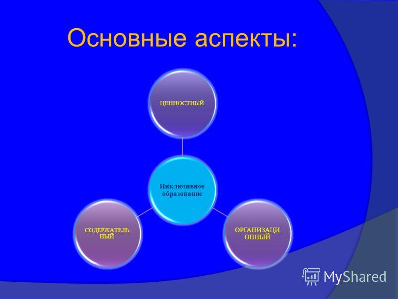 Основные аспекты : Инклюзивное образование ЦЕННОСТНЫЙ ОРГАНИЗАЦИ ОННЫЙ СОДЕРЖАТЕЛЬ НЫЙ