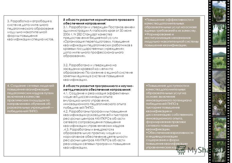 3. Разработка и апробация в системе дополнительного педагогического образования модульно-накопительной формы повышения квалификации специалистов. В области развития нормативного правового обеспечения направления: 3.1. Разработан и утвержден Постано