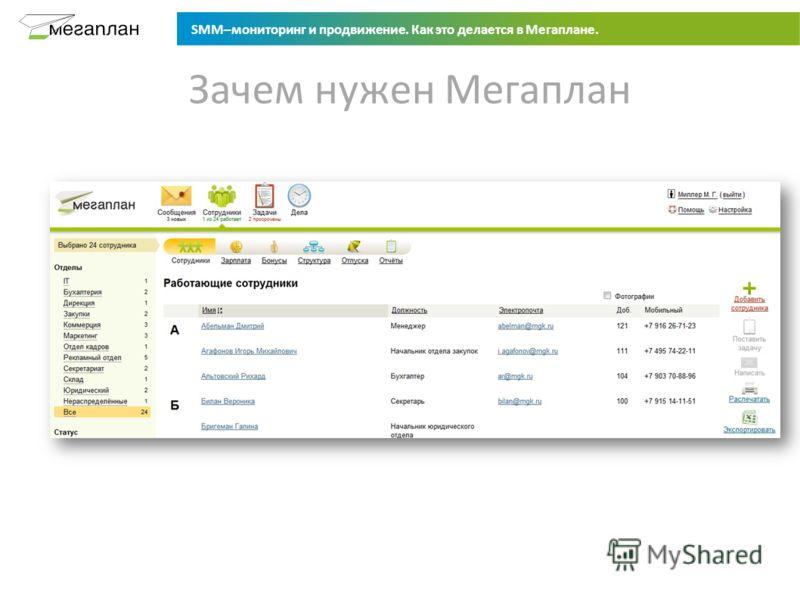 SMM–мониторинг и продвижение. Как это делается в Мегаплане. Зачем нужен Мегаплан