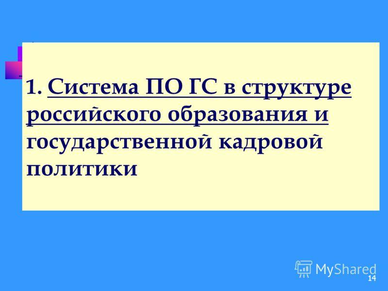 14 1. Система ПО ГС в структуре российского образования и государственной кадровой политики.