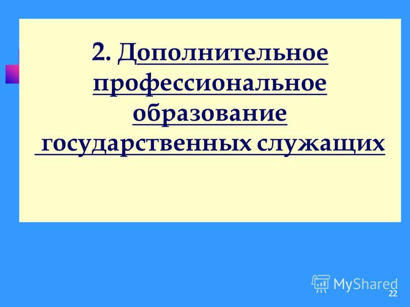 22 2. Дополнительное профессиональное образование государственных служащих.