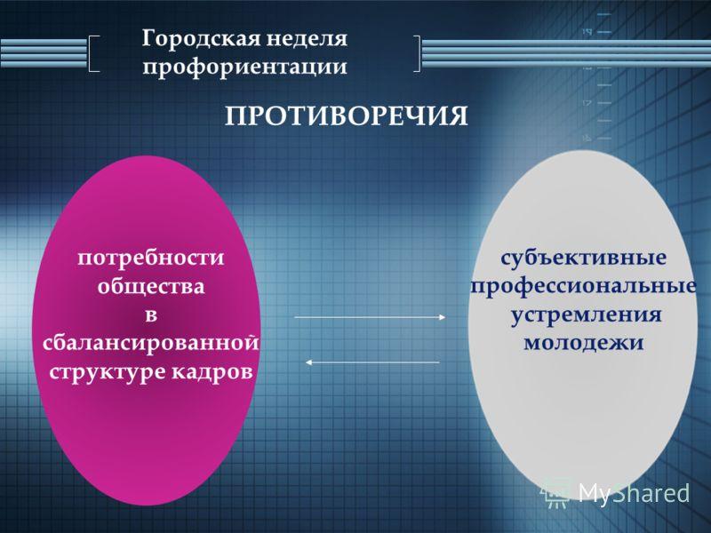 Городская неделя профориентации потребности общества в сбалансированной структуре кадров ПРОТИВОРЕЧИЯ субъективные профессиональные устремления молодежи