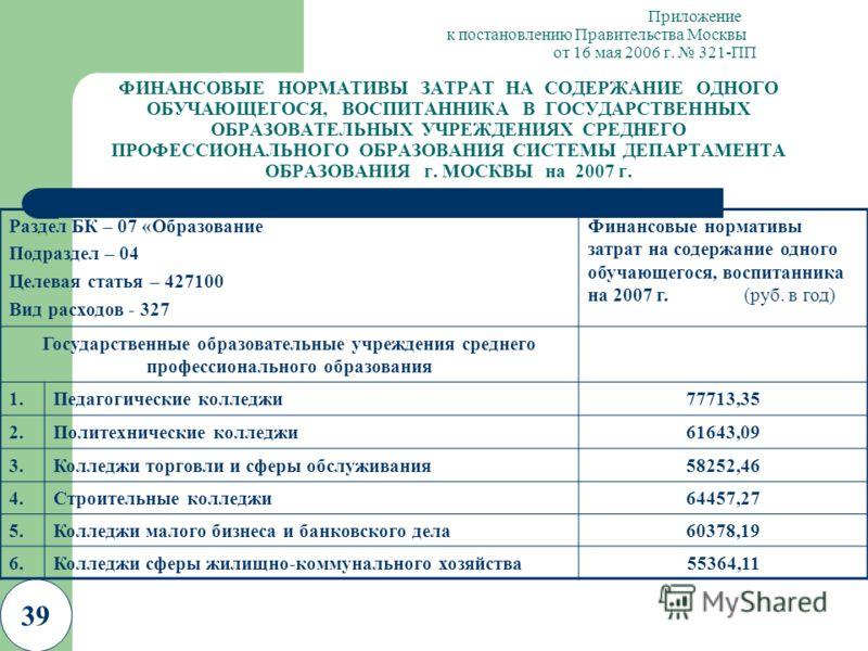 39 Приложение к постановлению Правительства Москвы от 16 мая 2006 г. 321-ПП ФИНАНСОВЫЕ НОРМАТИВЫ ЗАТРАТ НА СОДЕРЖАНИЕ ОДНОГО ОБУЧАЮЩЕГОСЯ, ВОСПИТАННИКА В ГОСУДАРСТВЕННЫХ ОБРАЗОВАТЕЛЬНЫХ УЧРЕЖДЕНИЯХ СРЕДНЕГО ПРОФЕССИОНАЛЬНОГО ОБРАЗОВАНИЯ СИСТЕМЫ ДЕПАР