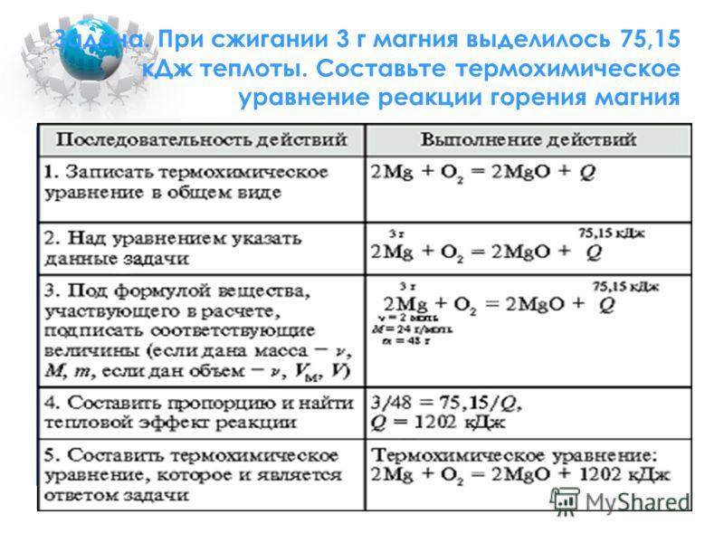 Задача. При сжигании 3 г магния выделилось 75,15 кДж теплоты. Составьте термохимическое уравнение реакции горения магния
