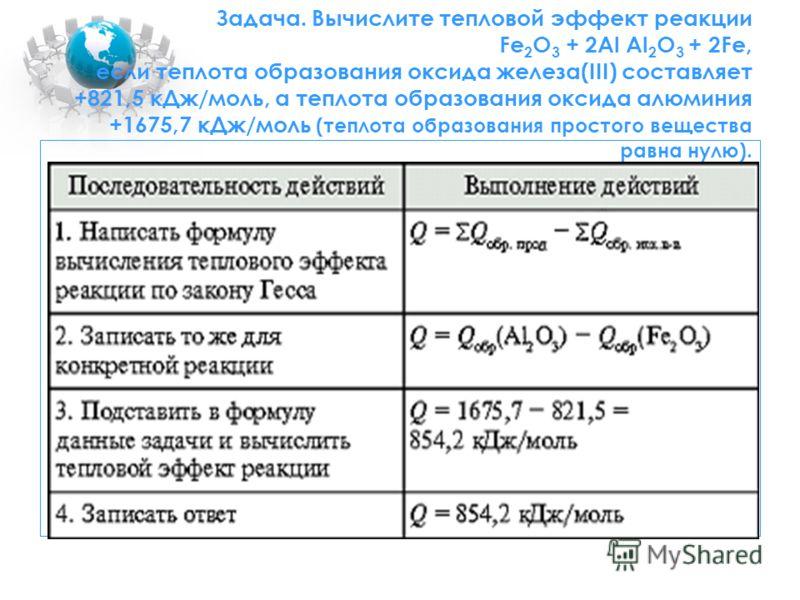 Задача. Вычислите тепловой эффект реакции Fe 2 O 3 + 2Al Al 2 O 3 + 2Fe, если теплота образования оксида железа(III) составляет +821,5 кДж/моль, а теплота образования оксида алюминия +1675,7 кДж/моль (теплота образования простого вещества равна нулю)