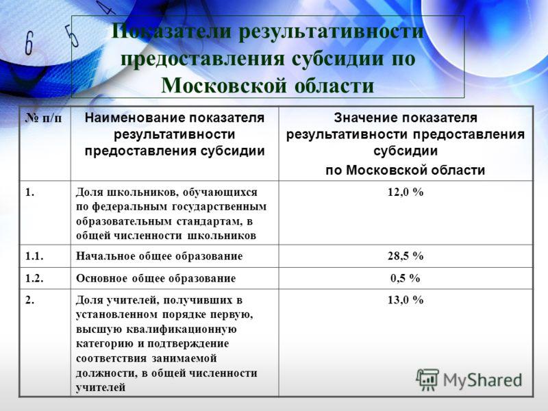 Показатели результативности предоставления субсидии по Московской области п/п Наименование показателя результативности предоставления субсидии Значение показателя результативности предоставления субсидии по Московской области 1.Доля школьников, обуча