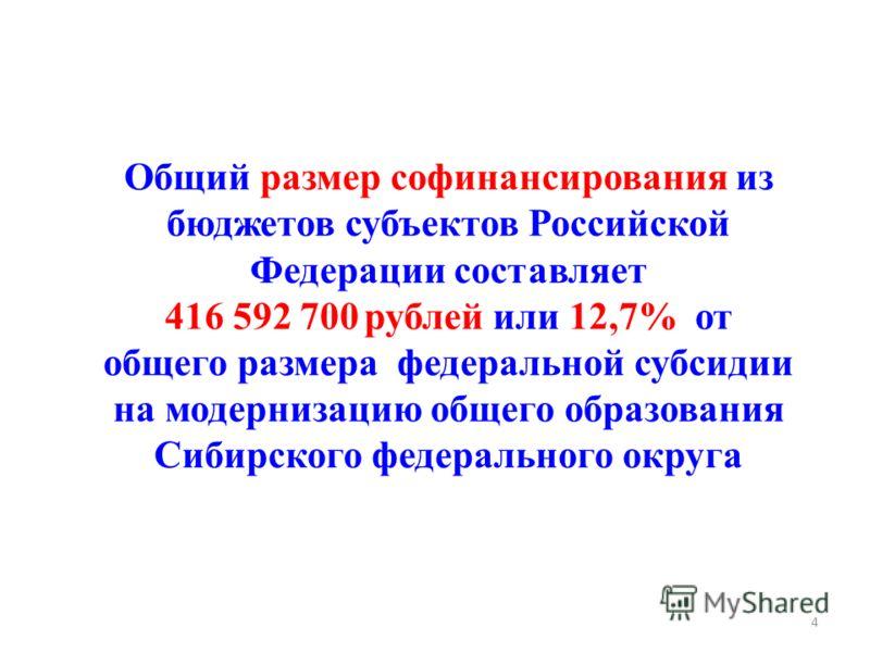 Общий размер софинансирования из бюджетов субъектов Российской Федерации составляет 416 592 700 рублей или 12,7% от общего размера федеральной субсидии на модернизацию общего образования Сибирского федерального округа 4