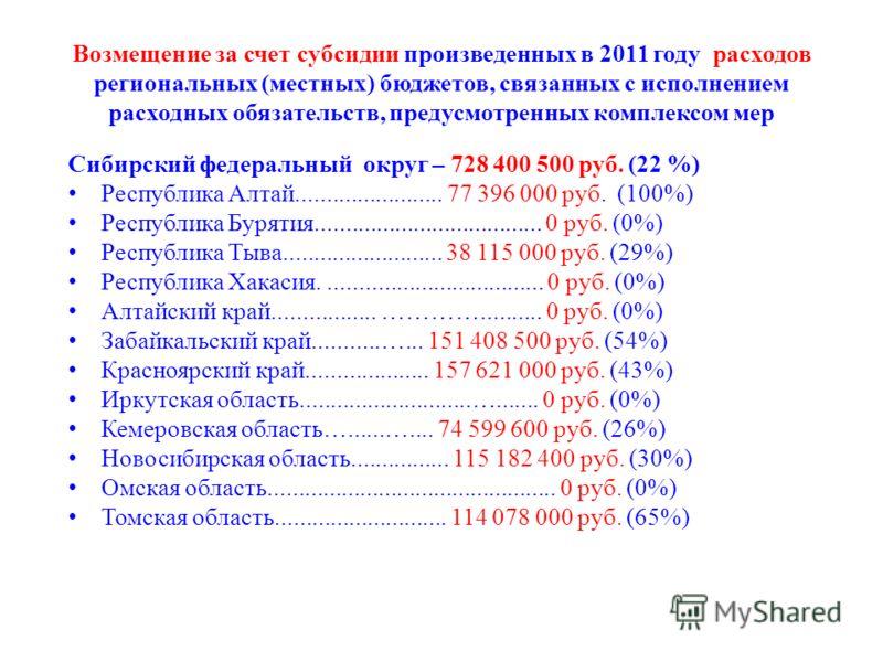 Возмещение за счет субсидии произведенных в 2011 году расходов региональных (местных) бюджетов, связанных с исполнением расходных обязательств, предусмотренных комплексом мер Сибирский федеральный округ – 728 400 500 руб. (22 %) Республика Алтай.....