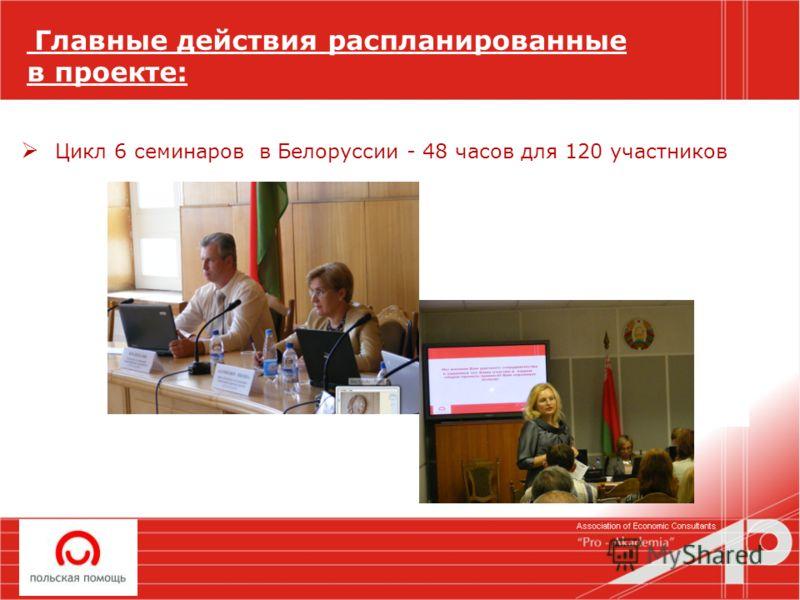 Главные действия распланированные в проекте: Цикл 6 семинаров в Белоруссии - 48 часов для 120 участников