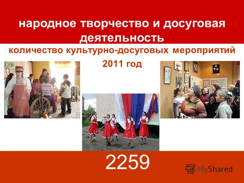 количество культурно-досуговых мероприятий 2011 год народное творчество и досуговая деятельность 2259