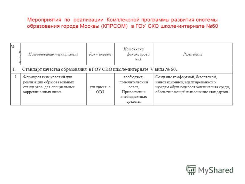 Мероприятия по реализации Комплексной программы развития системы образования города Москвы (КПРСОМ) в ГОУ СКО школе-интернате 60 п / п Наименование мероприятийКонтингент Источники финансирова ния Результат I.Стандарт качества образования в ГОУ СКО шк