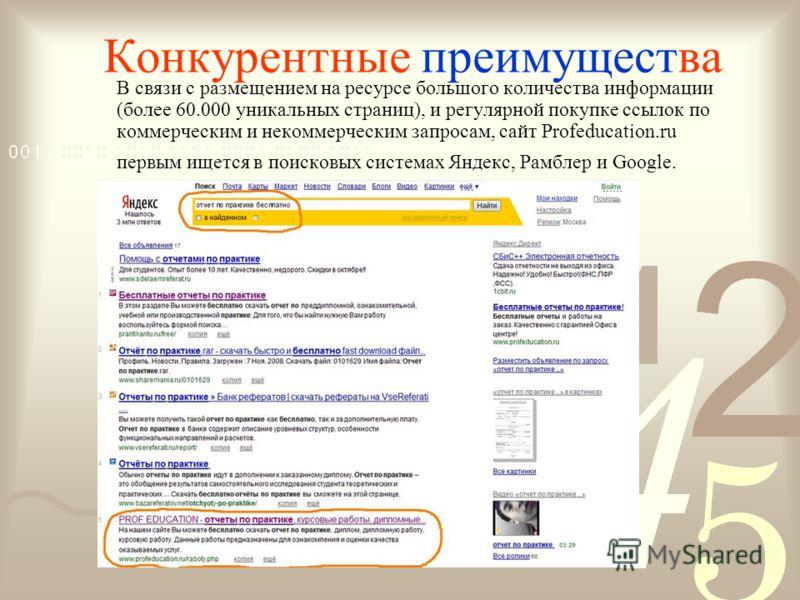 Конкурентные преимущества В связи с размещением на ресурсе большого количества информации (более 60.000 уникальных страниц), и регулярной покупке ссылок по коммерческим и некоммерческим запросам, сайт Profeducation.ru первым ищется в поисковых систем