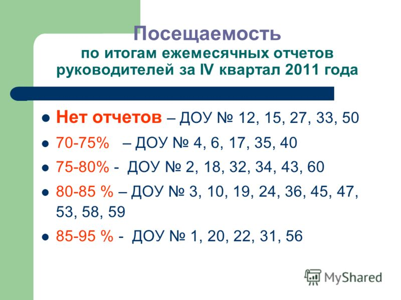Посещаемость по итогам ежемесячных отчетов руководителей за IV квартал 2011 года Нет отчетов – ДОУ 12, 15, 27, 33, 50 70-75% – ДОУ 4, 6, 17, 35, 40 75-80% - ДОУ 2, 18, 32, 34, 43, 60 80-85 % – ДОУ 3, 10, 19, 24, 36, 45, 47, 53, 58, 59 85-95 % - ДОУ 1