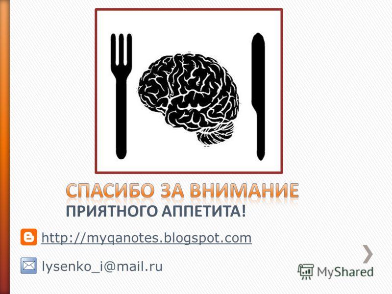 lysenko_i@mail.ru http://myqanotes.blogspot.com