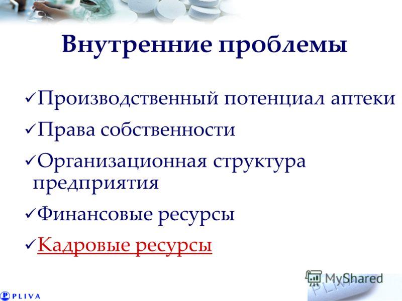Внутренние проблемы Производственный потенциал аптеки Права собственности Организационная структура предприятия Финансовые ресурсы Кадровые ресурсы