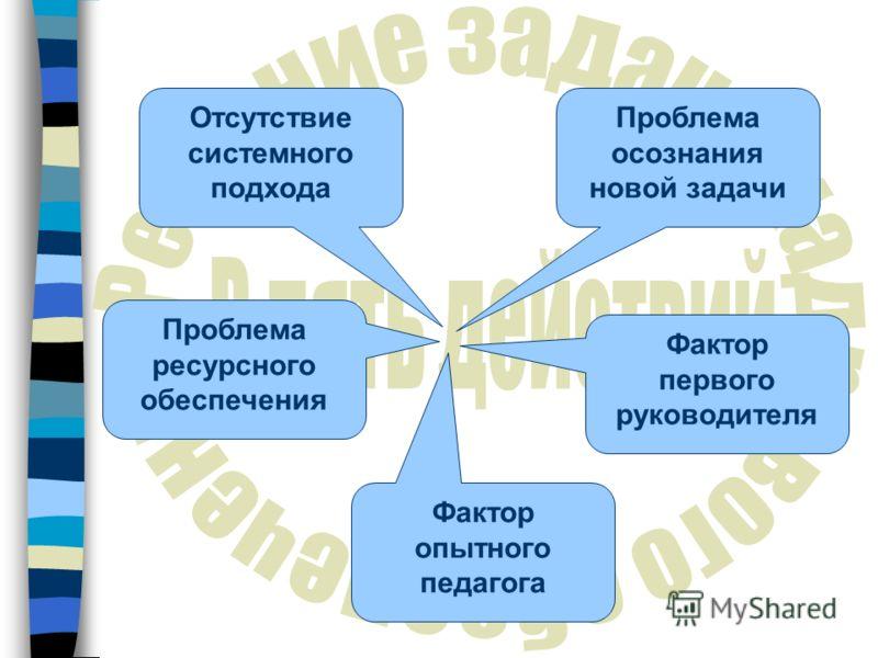 Отсутствие системного подхода Проблема осознания новой задачи Проблема ресурсного обеспечения Фактор первого руководителя Фактор опытного педагога