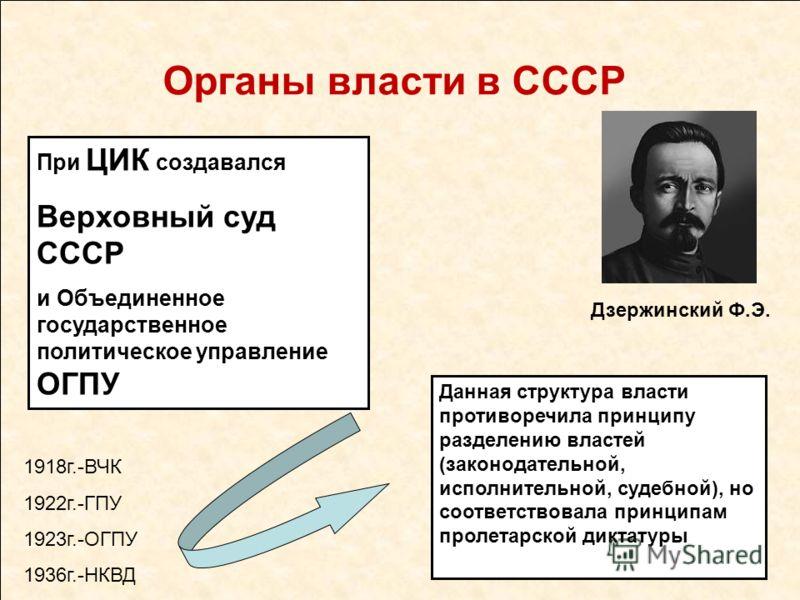 Органы власти в СССР При ЦИК