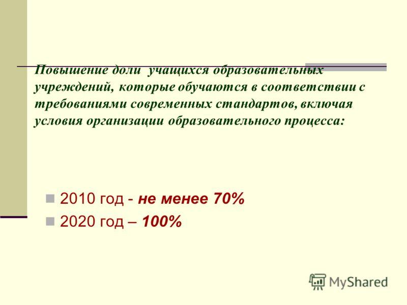 Повышение доли учащихся образовательных учреждений, которые обучаются в соответствии с требованиями современных стандартов, включая условия организации образовательного процесса: 2010 год - не менее 70% 2020 год – 100%