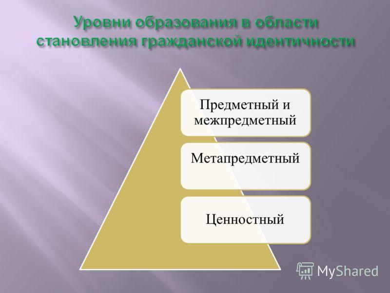 Предметный и межпредметный Метапредметный Ценностный