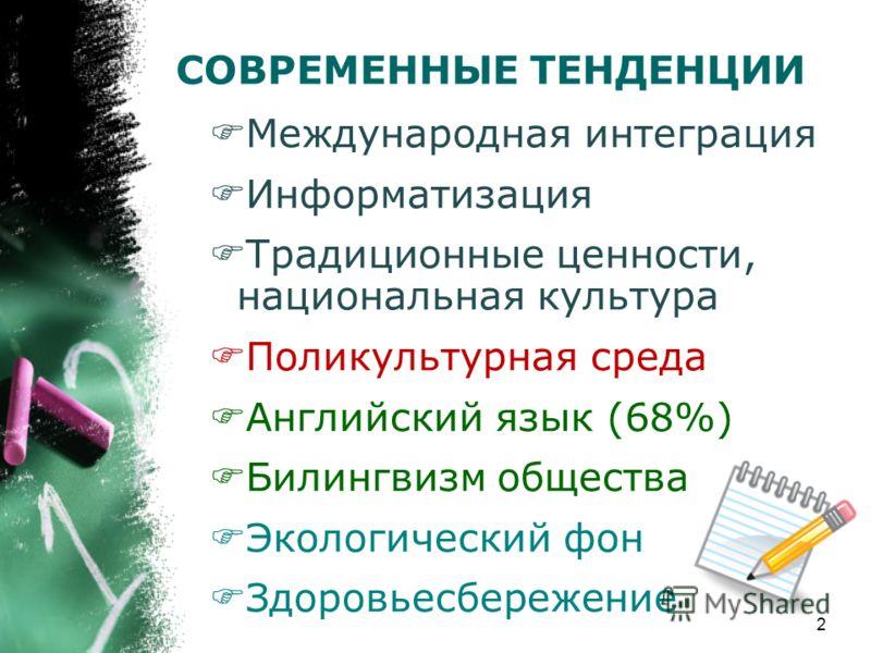 СОВРЕМЕННЫЕ ТЕНДЕНЦИИ Международная интеграция Информатизация Традиционные ценности, национальная культура Поликультурная среда Английский язык (68%) Билингвизм общества Экологический фон Здоровьесбережение 2