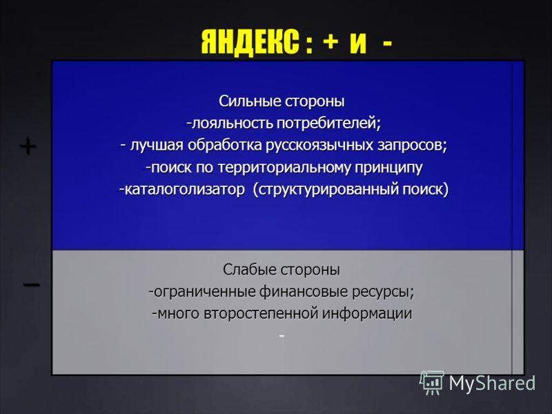 ЯНДЕКС : + и - Сильные стороны - -лояльность потребителей; - - лучшая обработка русскоязычных запросов; - -поиск по территориальному принципу - -каталоголизатор (структурированный поиск) Слабые стороны -ограниченные финансовые ресурсы; -много второст