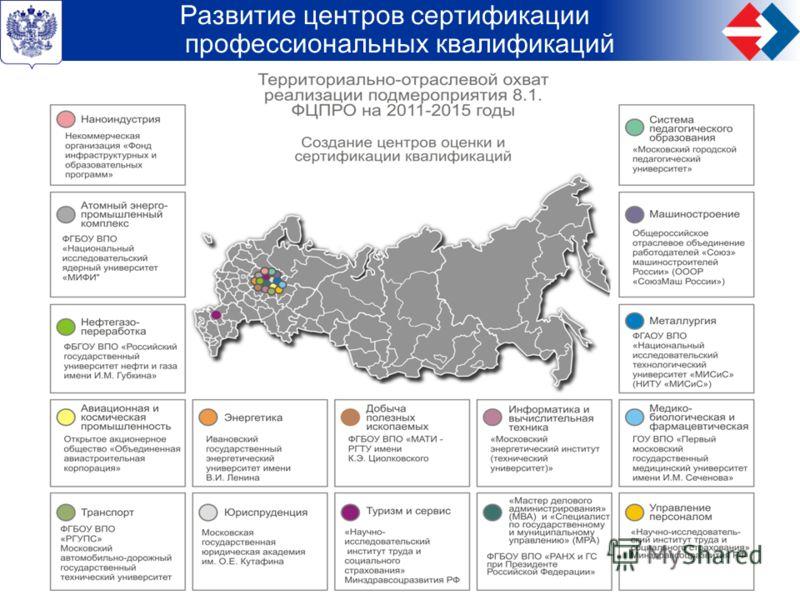 ФЦПРО 2011-2015 – основная целевая программа системы российского образования Развитие центров сертификации профессиональных квалификаций