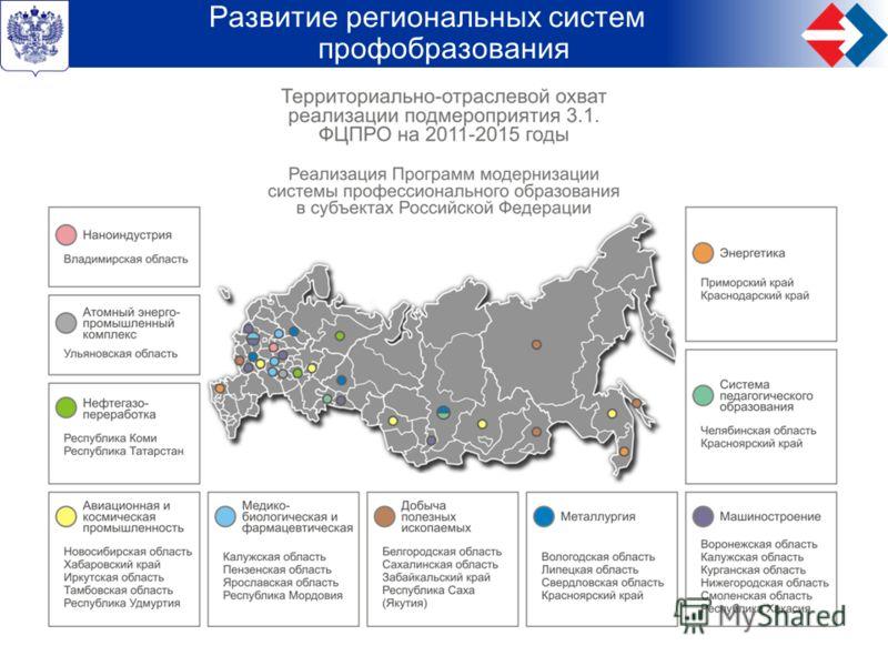 ФЦПРО 2011-2015 – основная целевая программа системы российского образования Развитие региональных систем профобразования