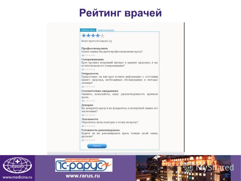 1111 Рейтинг врачей www.rarus.ru