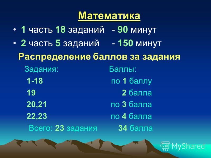 Математика 1 часть 18 заданий - 90 минут 2 часть 5 заданий - 150 минут Распределение баллов за задания Задания: Баллы: 1-18 по 1 баллу 19 2 балла 20,21 по 3 балла 22,23 по 4 балла Всего: 23 задания 34 балла