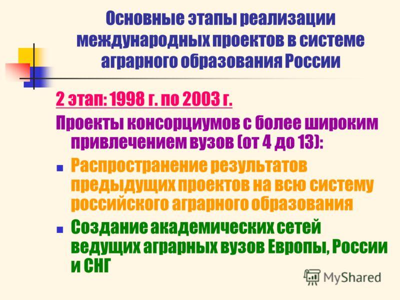 Основные этапы реализации международных проектов в системе аграрного образования России 2 этап: 1998 г. по 2003 г. Проекты консорциумов с более широким привлечением вузов (от 4 до 13): Распространение результатов предыдущих проектов на всю систему ро