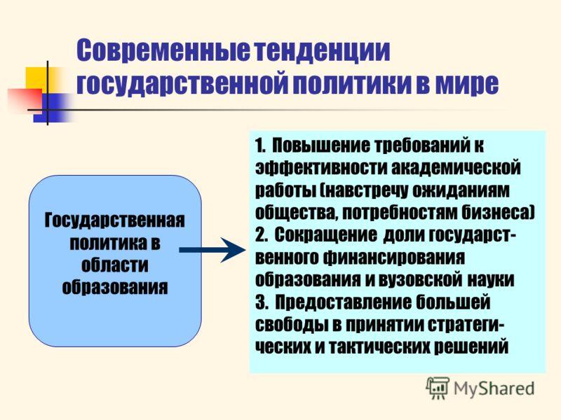 Современные тенденции государственной политики в мире Государственная политика в области образования 1. Повышение требований к эффективности академической работы (навстречу ожиданиям общества, потребностям бизнеса) 2. Сокращение доли государст- венно