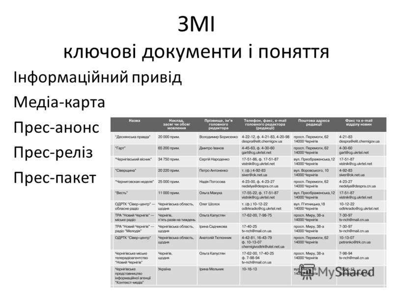ЗМІ ключові документи і поняття Інформаційний привід Медіа-карта Прес-анонс Прес-реліз Прес-пакет